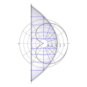 Parabolic dish cross section w cardioid mic