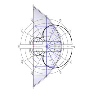 Parabolic dish cross section w hypercardioid mic