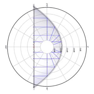 Parabolic dish cross section w omni mic